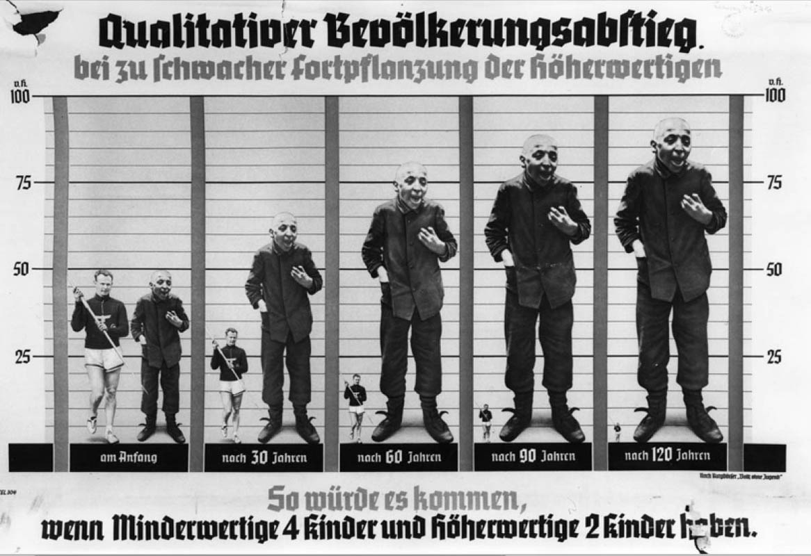 Another Nazi eugenics poster