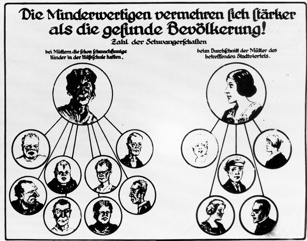 Nazi Hereditary Poster